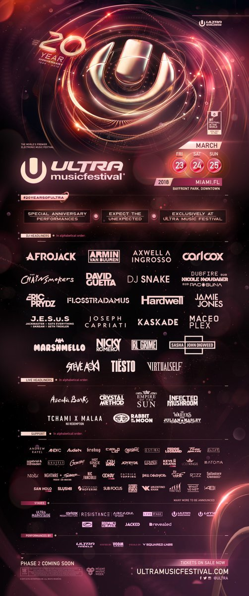 Ultra Music Festival 2018 line up